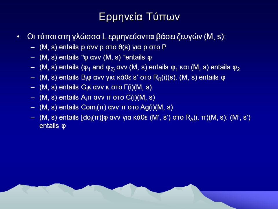 Ερμηνεία Τύπων Οι τύποι στη γλώσσα L ερμηνεύονται βάσει ζευγών (M, s): –(M, s) entails p ανν p στο θ(s) για p στο P –(M, s) entails ¬ φ ανν (M, s) ¬ e