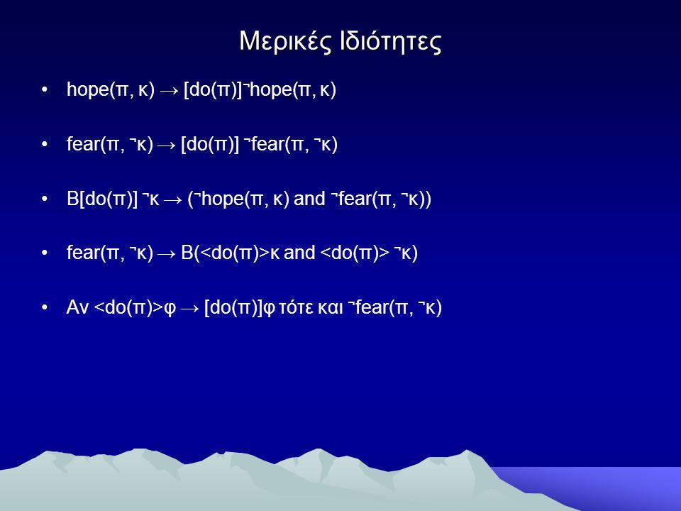 Μερικές Ιδιότητες hope(π, κ) → [do(π)] ¬ hope(π, κ) fear(π, ¬ κ) → [do(π)] ¬ fear(π, ¬ κ) B[do(π)] ¬ κ → ( ¬ hope(π, κ) and ¬ fear(π, ¬ κ)) fear(π, ¬