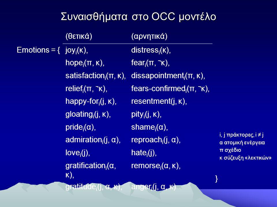 Συναισθήματα στο OCC μοντέλο Emotions = { (θετικά)(αρνητικά) i, j πράκτορες, i ≠ j α ατομική ενέργεια π σχέδιο κ σύζευξη «λεκτικών» } joy i (κ),distre