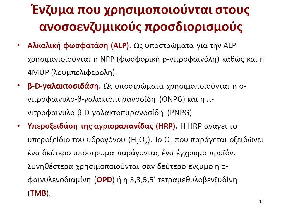 Ένζυμα που χρησιμοποιούνται στους ανοσοενζυμικούς προσδιορισμούς Αλκαλική φωσφατάση (ALP).