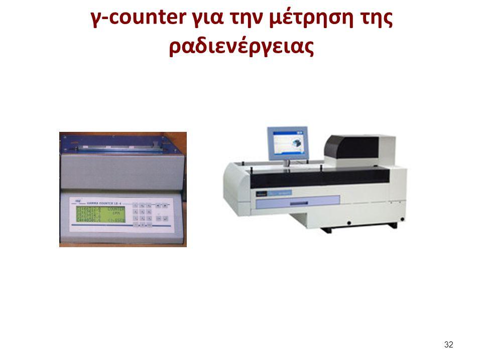 γ-counter για την μέτρηση της ραδιενέργειας 32