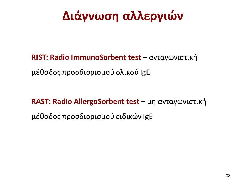 Διάγνωση αλλεργιών 33 RIST: Radio ImmunoSorbent test – ανταγωνιστική μέθοδος προσδιορισμού ολικού IgE RAST: Radio AllergoSorbent test – μη ανταγωνιστική μέθοδος προσδιορισμού ειδικών IgE