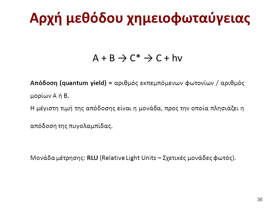 A + B → C* → C + hν Απόδοση (quantum yield) = αριθμός εκπεμπόμενων φωτονίων / αριθμός μορίων Α ή Β.