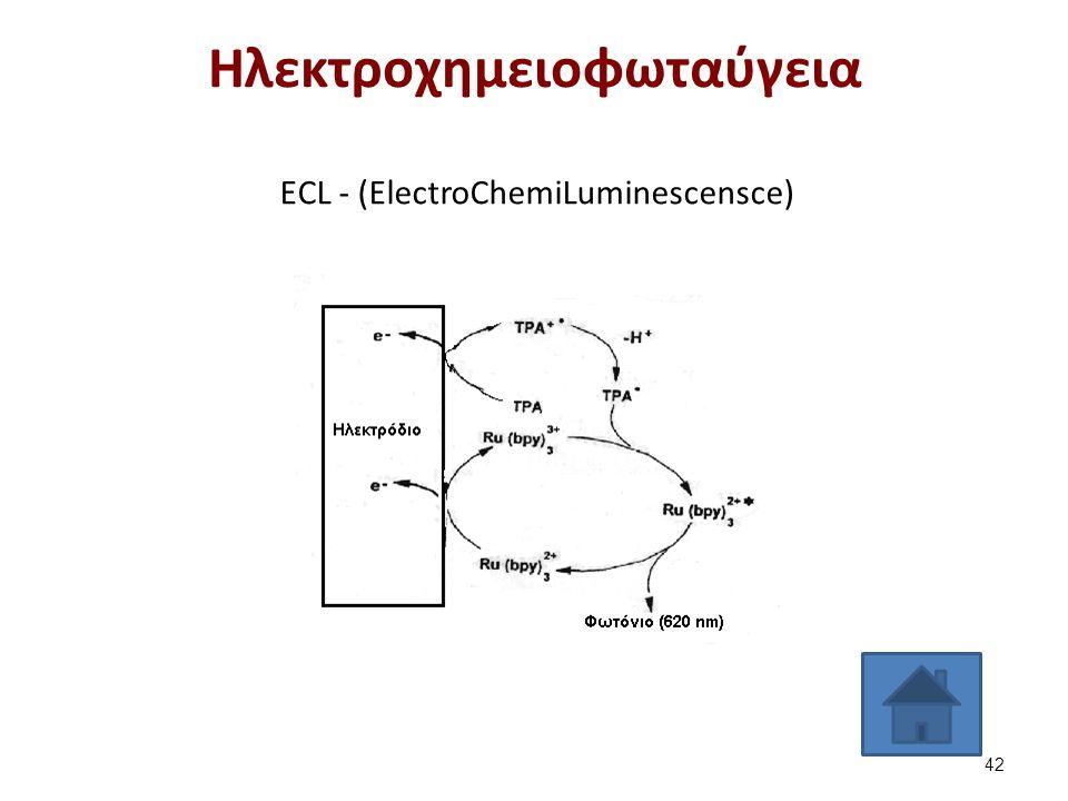 ECL - (ElectroChemiLuminescensce) Ηλεκτροχημειοφωταύγεια 42