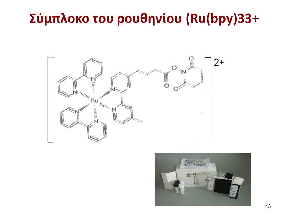 Σύμπλοκο του ρουθηνίου (Ru(bpy)33+ 43