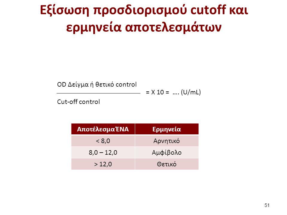 Εξίσωση προσδιορισμού cutoff και ερμηνεία αποτελεσμάτων 51 OD Δείγμα ή θετικό control Cut-off control Αποτέλεσμα ΈΝΑΕρμηνεία < 8,0Αρνητικό 8,0 – 12,0Αμφίβολο > 12,0Θετικό = Χ 10 = ….