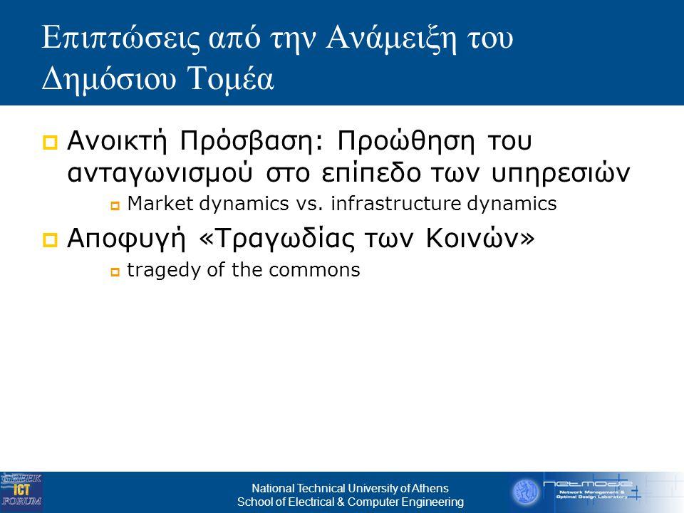 National Technical University of Athens School of Electrical & Computer Engineering Ε π ι π τώσεις α π ό την Ανάμειξη του Δημόσιου Τομέα  Ανοικτή Πρό