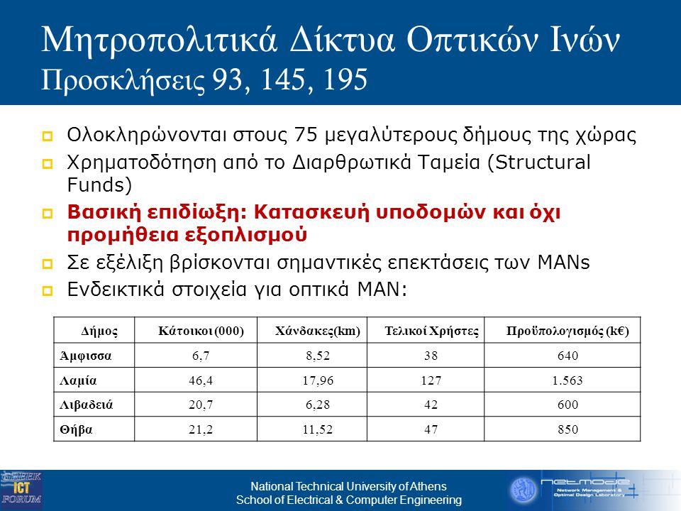 National Technical University of Athens School of Electrical & Computer Engineering Μητρο π ολιτικά Δίκτυα Ο π τικών Ινών Προσκλήσεις 93, 145, 195  Ο