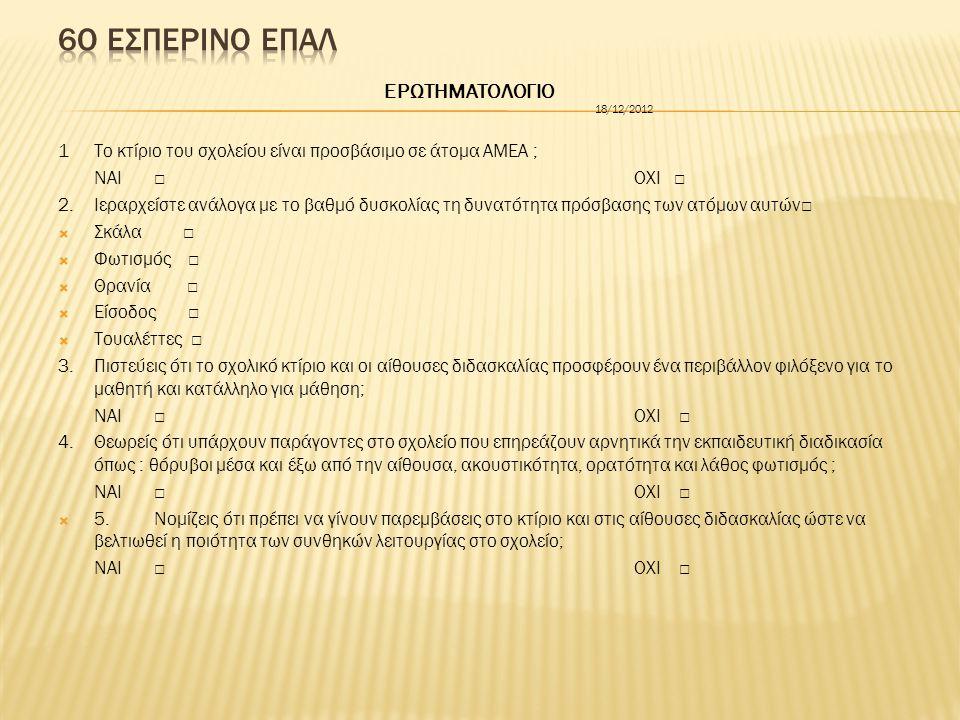 ΕΡΩΤΗΜΑΤΟΛΟΓΙΟ 18/12/2012 1Το κτίριο του σχολείου είναι προσβάσιμο σε άτομα ΑΜΕΑ ; ΝΑΙ□ΟΧΙ □ 2.Ιεραρχείστε ανάλογα με το βαθμό δυσκολίας τη δυνατότητα πρόσβασης των ατόμων αυτών□  Σκάλα □  Φωτισμός □  Θρανία □  Είσοδος □  Τουαλέττες □ 3.Πιστεύεις ότι το σχολικό κτίριο και οι αίθουσες διδασκαλίας προσφέρουν ένα περιβάλλον φιλόξενο για το μαθητή και κατάλληλο για μάθηση; ΝΑΙ □ΟΧΙ □ 4.Θεωρείς ότι υπάρχουν παράγοντες στο σχολείο που επηρεάζουν αρνητικά την εκπαιδευτική διαδικασία όπως : θόρυβοι μέσα και έξω από την αίθουσα, ακουστικότητα, ορατότητα και λάθος φωτισμός ; ΝΑΙ□ΟΧΙ □  5.Νομίζεις ότι πρέπει να γίνουν παρεμβάσεις στο κτίριο και στις αίθουσες διδασκαλίας ώστε να βελτιωθεί η ποιότητα των συνθηκών λειτουργίας στο σχολείο; ΝΑΙ□ΟΧΙ □