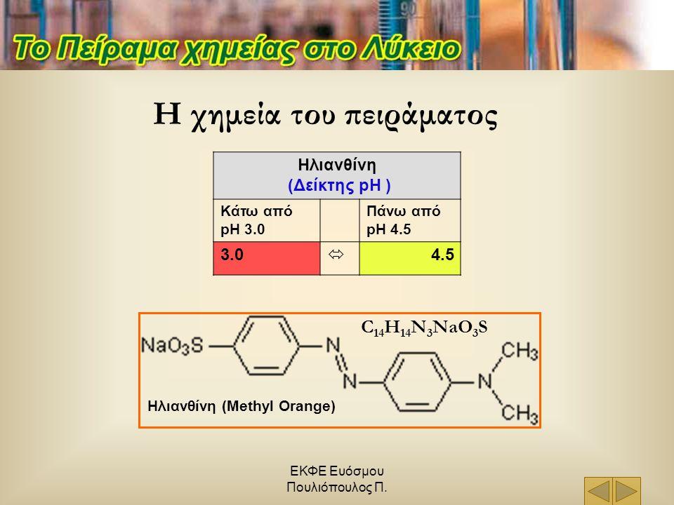ΕΚΦΕ Ευόσμου Πουλιόπουλος Π. Η χημεία του πειράματος Ηλιανθίνη (Methyl Orange) C 14 H 14 N 3 NaO 3 S Ηλιανθίνη (Δείκτης pH ) Κάτω από pH 3.0 Πάνω από