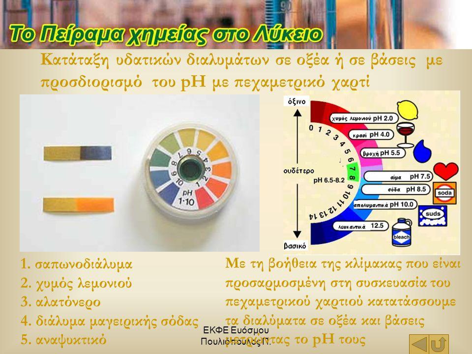 ΕΚΦΕ Ευόσμου Πουλιόπουλος Π. Κατάταξη υδατικών διαλυμάτων σε οξέα ή σε βάσεις με προσδιορισμό του pH με πεχαμετρικό χαρτί 1. σαπωνοδιάλυμα 2. χυμός λε