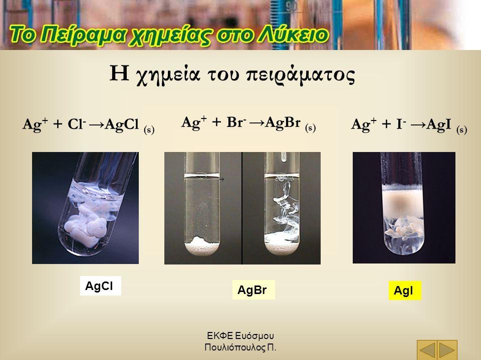 ΕΚΦΕ Ευόσμου Πουλιόπουλος Π. AgCl AgBr AgI Η χημεία του πειράματος Ag + + Cl - →AgCl (s) Ag + + Br - →AgBr (s) Ag + + I - →AgI (s)
