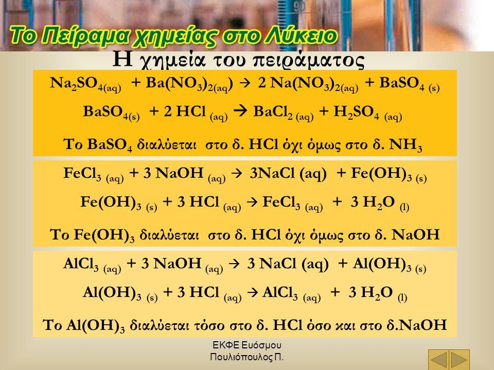 ΕΚΦΕ Ευόσμου Πουλιόπουλος Π. FeCl 3 (aq) + 3 NaOH (aq)  3NaCl (aq) + Fe(OH) 3 (s) Fe(OH) 3 (s) + 3 HCl (aq)  FeCl 3 (aq) + 3 H 2 O (l) Το Fe(OH) 3 δ