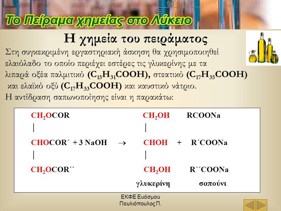 ΕΚΦΕ Ευόσμου Πουλιόπουλος Π. Η χημεία του πειράματος CH 2 OCOR CH 2 OH RCOONa  CHOCOR´ + 3 NaOH  CHOH + R΄COONa  CH 2 OCOR΄΄ CH 2 OH R΄΄COONa γλυκε