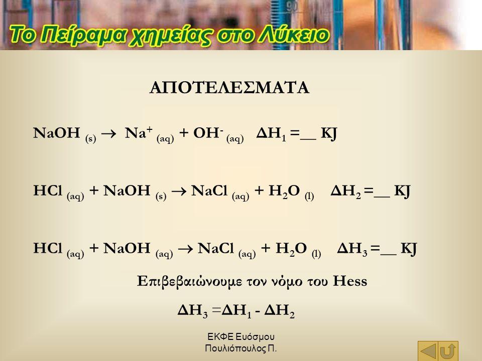 ΕΚΦΕ Ευόσμου Πουλιόπουλος Π. ΑΠΟΤΕΛΕΣΜΑΤΑ Επιβεβαιώνουμε τον νόμο του Hess NaOH (s)  Na + (aq) + OH - (aq) ΔΗ 1 =__ KJ HCl (aq) + NaOH (s)  NaCl (aq