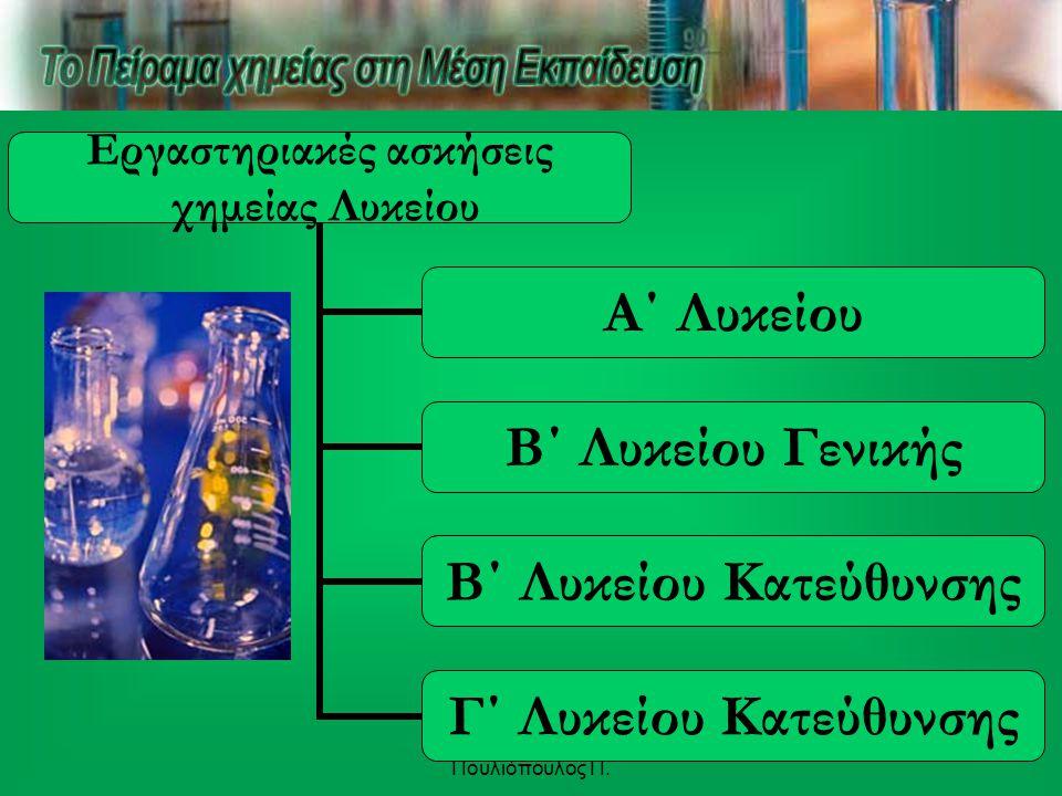 ΕΡΓΑΣΤΗΡΙΑΚΕΣ ΑΣΚΗΣΕΙΣ Υποχρεωτικές Θετικής κατεύθυνσης 1.Υπολογισμός θερμότητας αντίδρασης (1) 2.Ταχύτητα αντίδρασης και παράγοντες που την επηρεάζουν (2) 3.Αντιδράσεις οξειδοαναγωγής (5) ΧΗΜΕΙΑ Β΄ΛΥΚΕΙΟΥ