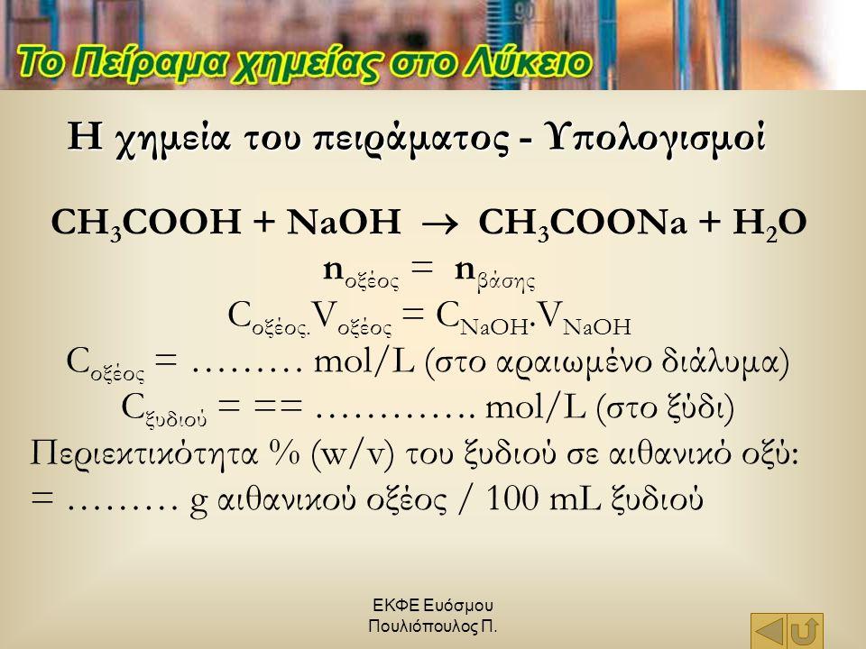 ΕΚΦΕ Ευόσμου Πουλιόπουλος Π. CH 3 COOH + NaOH  CH 3 COONa + H 2 O n οξέος = n βάσης C οξέος. V οξέος = C NaOH.V NaOH C οξέος = ……… mol/L (στο αραιωμέ