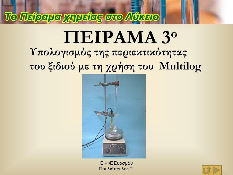 ΕΚΦΕ Ευόσμου Πουλιόπουλος Π. ΠΕΙΡΑΜΑ 3 ο Υπολογισμός της περιεκτικότητας του ξιδιού με τη χρήση του Multilog