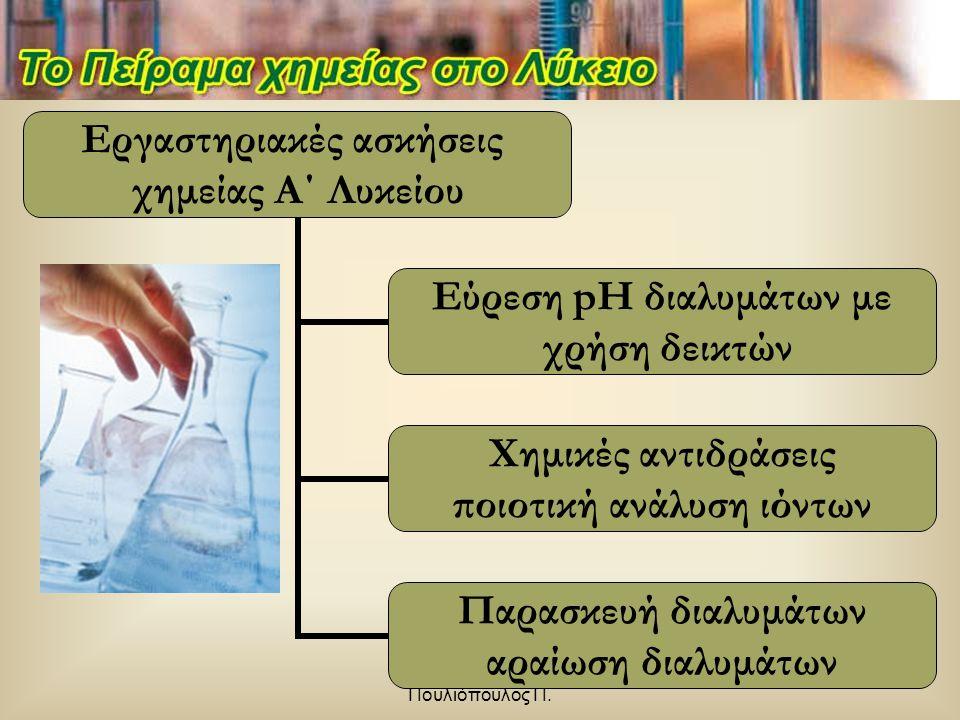 ΕΚΦΕ Ευόσμου Πουλιόπουλος Π. Η χημεία του πειράματος