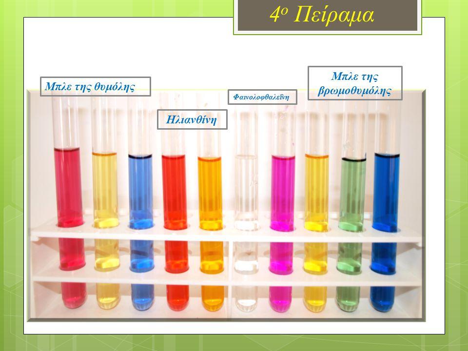 Μπλε της θυμόλης Ηλιανθίνη Φαινολοφθαλεΐνη Μπλε της βρωμοθυμόλης 4 ο Πείραμα
