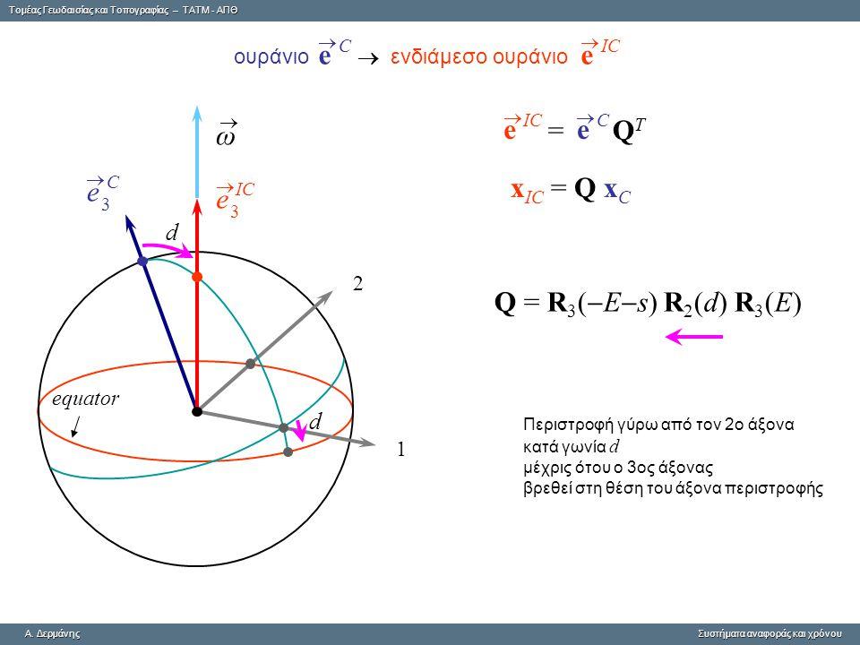 Tομέας Γεωδαισίας και Τοπογραφίας – ΤΑΤΜ - ΑΠΘ A. ΔερμάνηςΣυστήματα αναφοράς και χρόνου A. Δερμάνης Συστήματα αναφοράς και χρόνου 3 C e  ω  equator