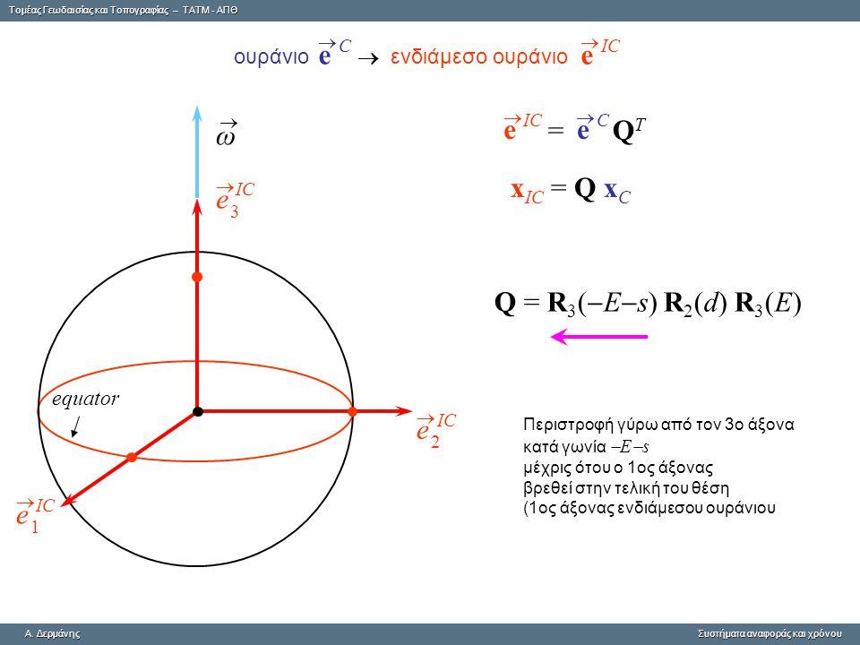 Tομέας Γεωδαισίας και Τοπογραφίας – ΤΑΤΜ - ΑΠΘ A. ΔερμάνηςΣυστήματα αναφοράς και χρόνου A. Δερμάνης Συστήματα αναφοράς και χρόνου ω  equator ουράνιο