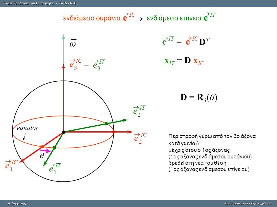Tομέας Γεωδαισίας και Τοπογραφίας – ΤΑΤΜ - ΑΠΘ A. ΔερμάνηςΣυστήματα αναφοράς και χρόνου A. Δερμάνης Συστήματα αναφοράς και χρόνου = θ e ΙΤ 1  2 e  3