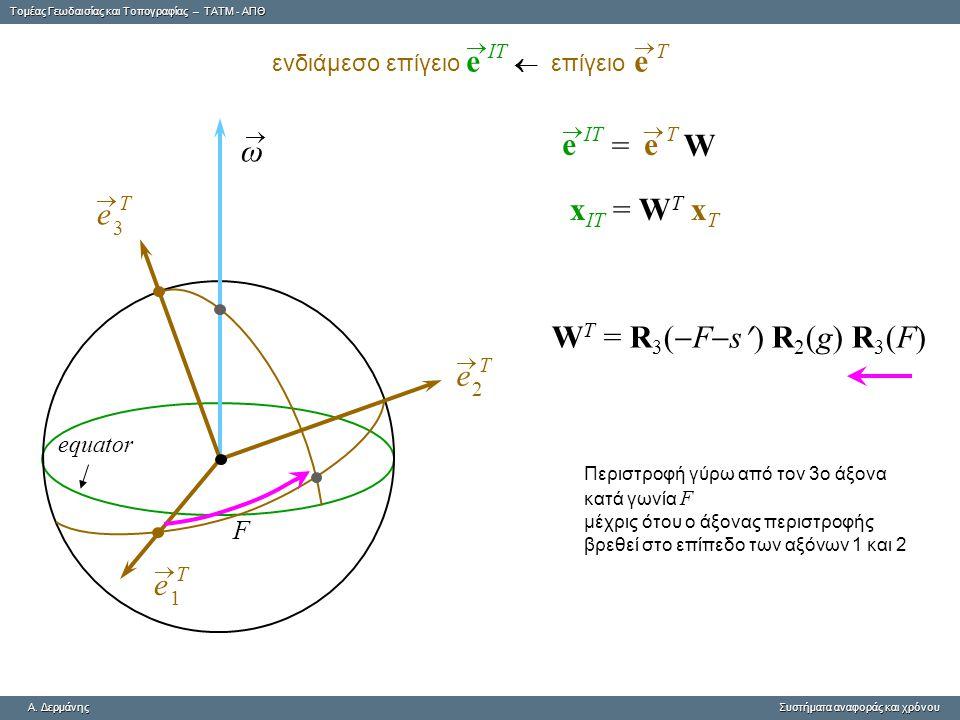 Tομέας Γεωδαισίας και Τοπογραφίας – ΤΑΤΜ - ΑΠΘ A. ΔερμάνηςΣυστήματα αναφοράς και χρόνου A. Δερμάνης Συστήματα αναφοράς και χρόνου F e T 1  2 Τ e  3