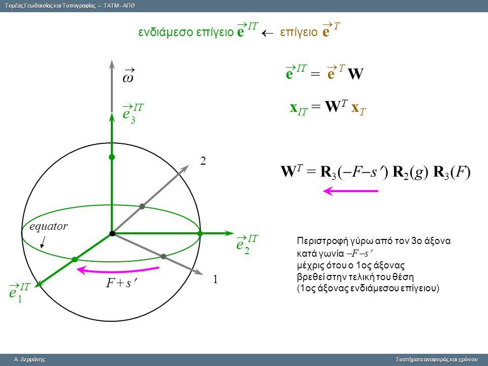 Tομέας Γεωδαισίας και Τοπογραφίας – ΤΑΤΜ - ΑΠΘ A. ΔερμάνηςΣυστήματα αναφοράς και χρόνου A. Δερμάνης Συστήματα αναφοράς και χρόνου ω  equator 1 2 ενδι