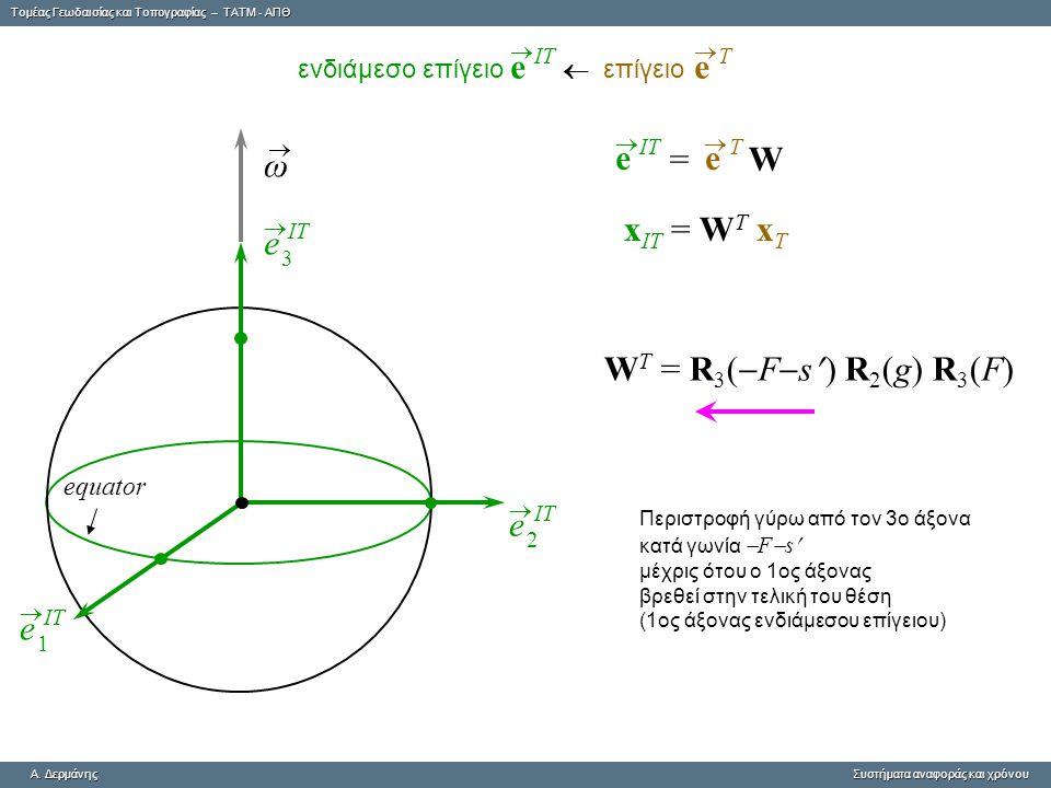 Tομέας Γεωδαισίας και Τοπογραφίας – ΤΑΤΜ - ΑΠΘ A. ΔερμάνηςΣυστήματα αναφοράς και χρόνου A. Δερμάνης Συστήματα αναφοράς και χρόνου ω  equator Περιστρο