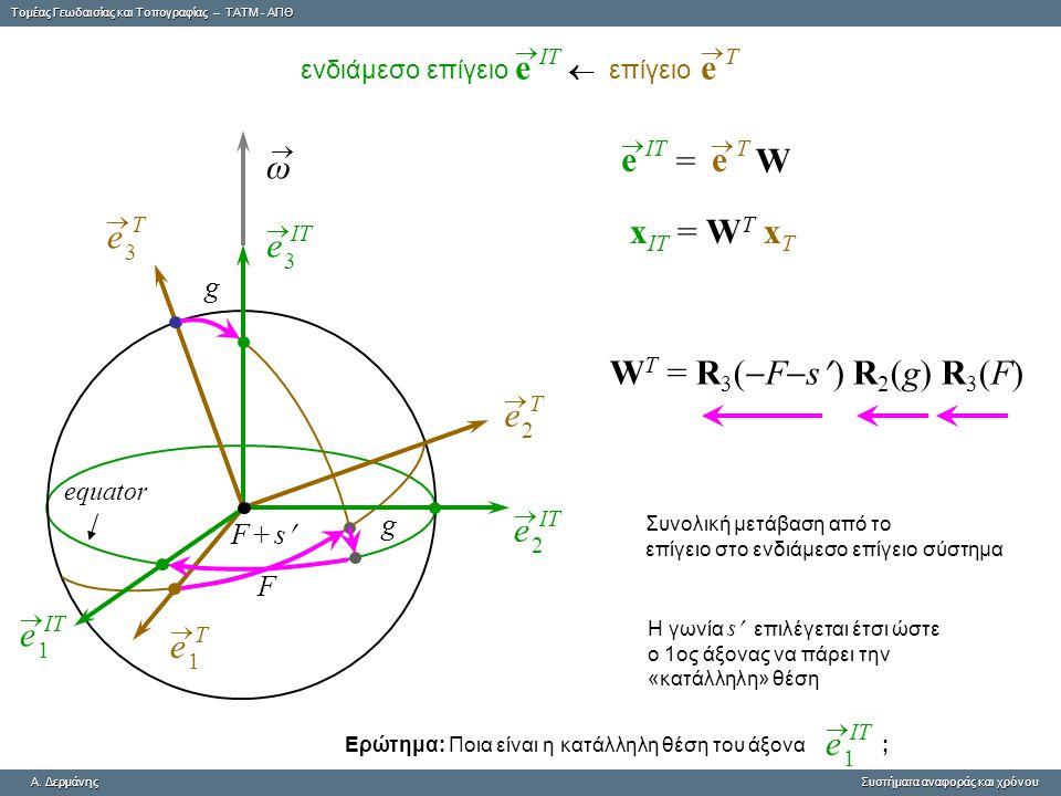 Tομέας Γεωδαισίας και Τοπογραφίας – ΤΑΤΜ - ΑΠΘ A. ΔερμάνηςΣυστήματα αναφοράς και χρόνου A. Δερμάνης Συστήματα αναφοράς και χρόνου F g g F + sF + s e I