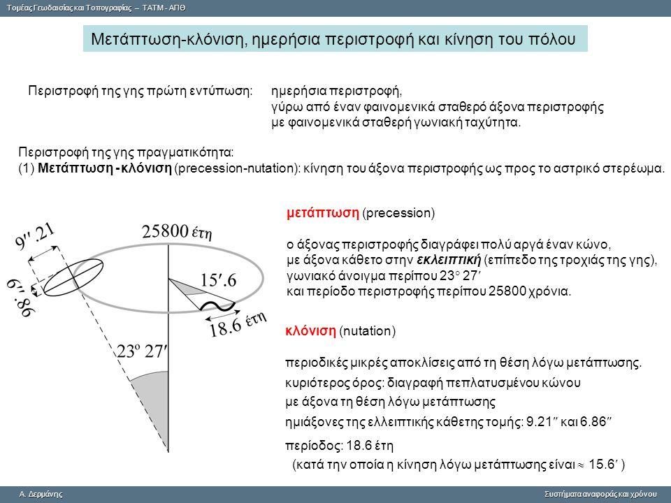 Tομέας Γεωδαισίας και Τοπογραφίας – ΤΑΤΜ - ΑΠΘ A. ΔερμάνηςΣυστήματα αναφοράς και χρόνου A. Δερμάνης Συστήματα αναφοράς και χρόνου Μετάπτωση-κλόνιση, η