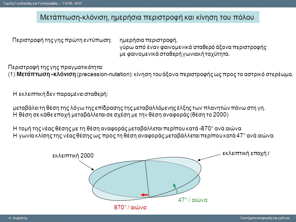 Tομέας Γεωδαισίας και Τοπογραφίας – ΤΑΤΜ - ΑΠΘ A. ΔερμάνηςΣυστήματα αναφοράς και χρόνου A. Δερμάνης Συστήματα αναφοράς και χρόνου εκλειπτική 2000 εκλε