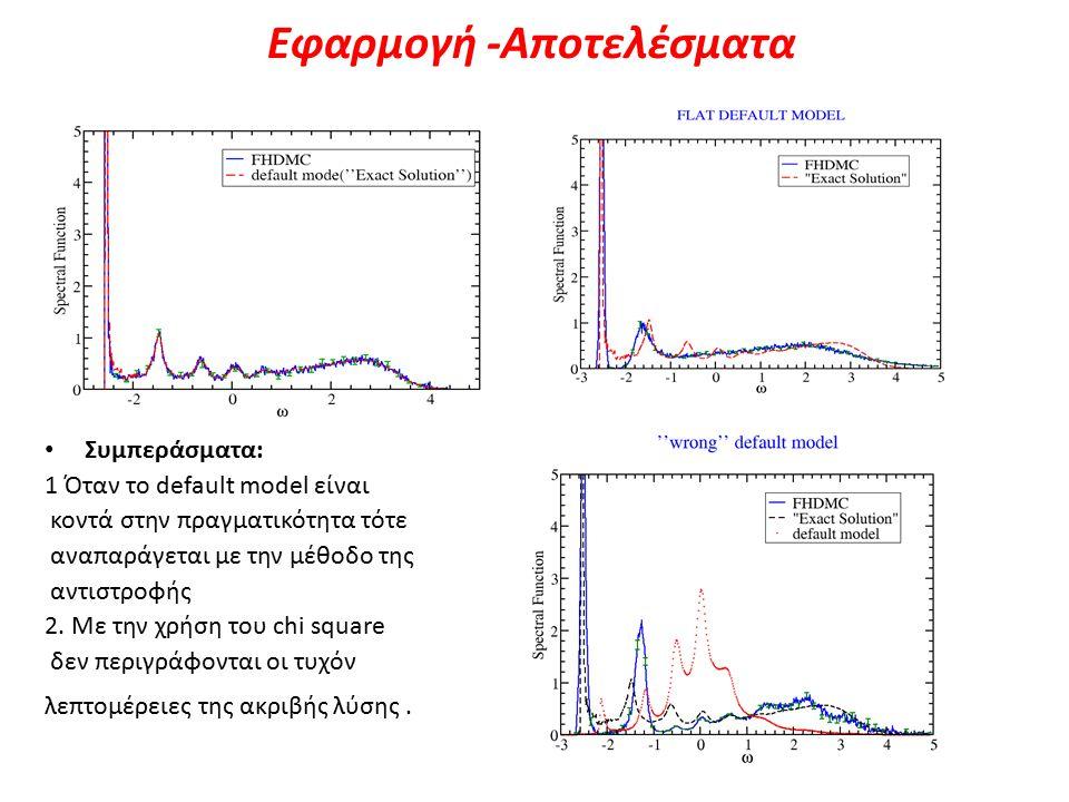 Εφαρμογή -Αποτελέσματα Συμπεράσματα: 1 Όταν το default model είναι κοντά στην πραγματικότητα τότε αναπαράγεται με την μέθοδο της αντιστροφής 2.