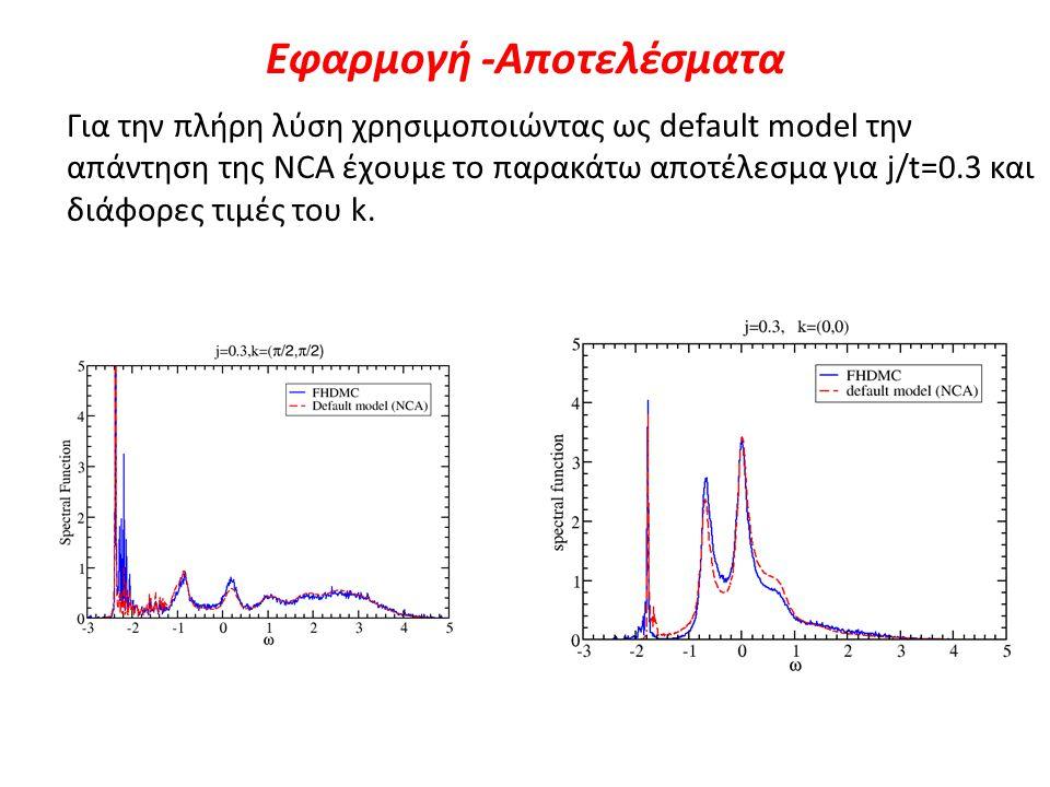 Εφαρμογή -Αποτελέσματα Για την πλήρη λύση χρησιμοποιώντας ως default model την απάντηση της NCA έχουμε το παρακάτω αποτέλεσμα για j/t=0.3 και διάφορες τιμές του k.