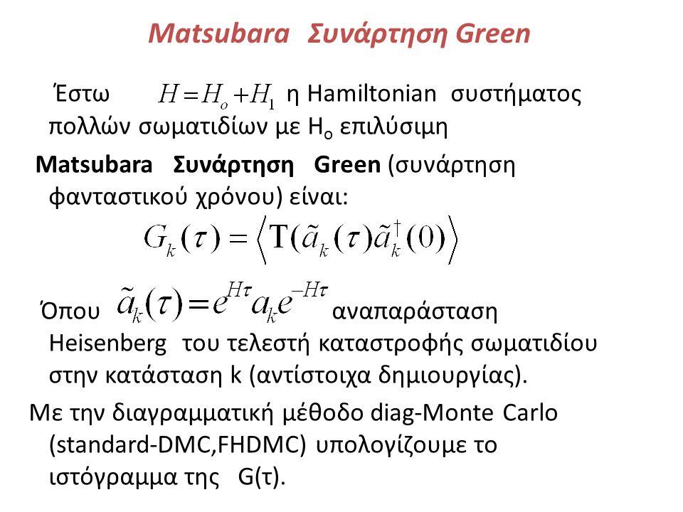 Πληροφορία από την G(τ) Η Matsubara Green Function συνδέεται με την συνάρτηση φάσματος Α(ω), ποσότητα πειραματικά μετρήσιμη με την μέθοδο φωτοεκπομπής, με την σχέση: Με Για φερμιόνια και θερμοκρασία :