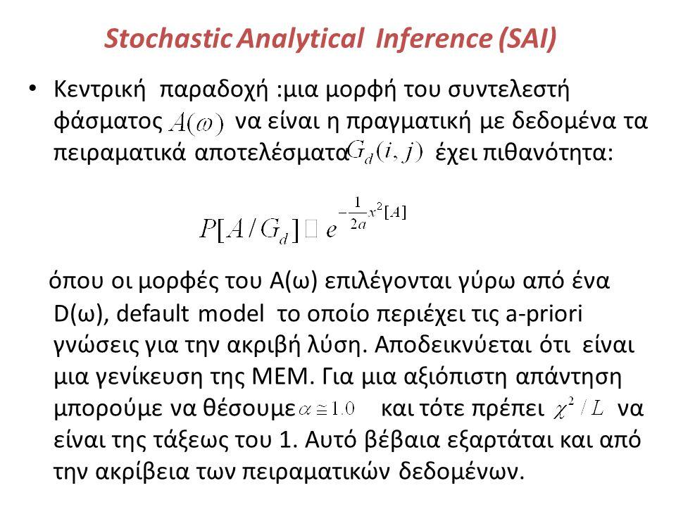 Stochastic Analytical Inference (SAI) Κεντρική παραδοχή :μια μορφή του συντελεστή φάσματος να είναι η πραγματική με δεδομένα τα πειραματικά αποτελέσμα