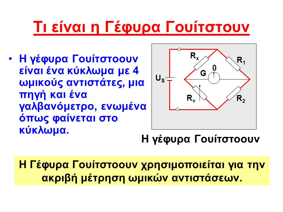 Ο ρόλος του γαλβανόμετρου Για τον υπολογισμό της άγνωστης αντίστασης πρέπει πρώτα να πετύχουμε ισοζυγισμό της γέφυρας.