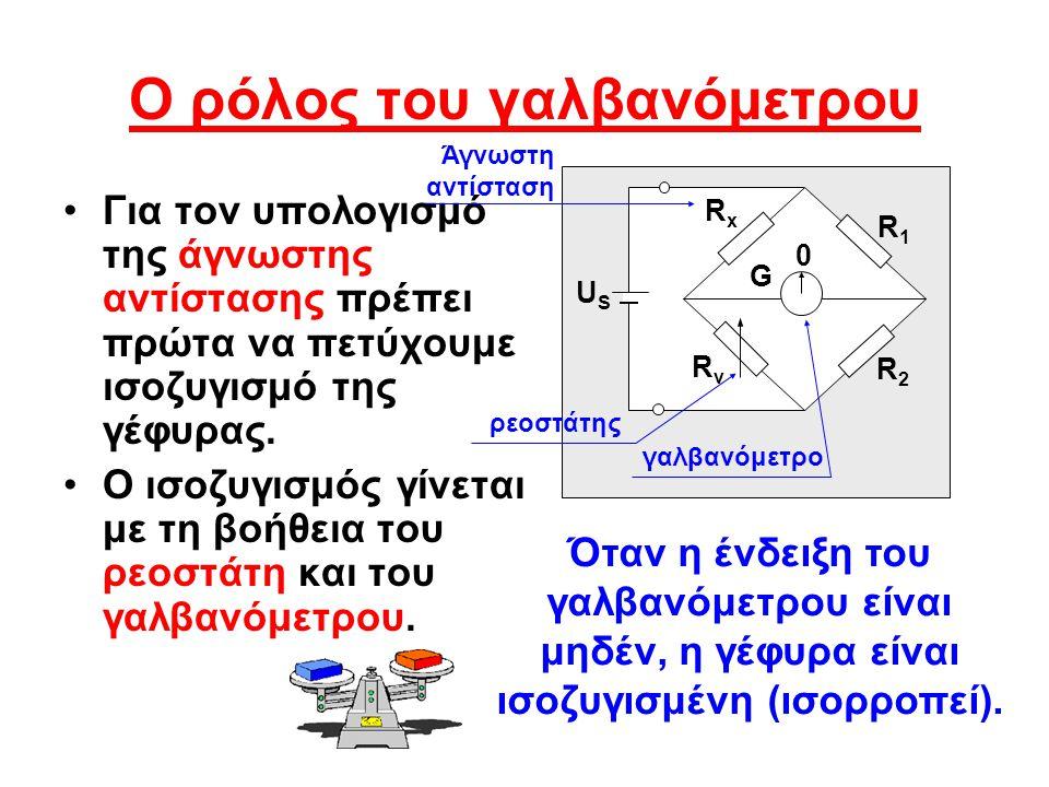 Συνθήκη ισοζυγισμού Αν η γέφυρα είναι ισοζυγισμένη, δηλαδή αν η ένδειξη του γαλβανόμετρου είναι μηδέν, η τιμή της άγνωστης αντίστασης δίνεται από τη σχέση: USUS RxRx R1R1 R2R2 RνRν G 0 Για να πετύχουμε ισοζυγισμό της γέφυρας μεταβάλλουμε με τη βοήθεια του ρεοστάτη την τιμή της αντίστασης R ν.