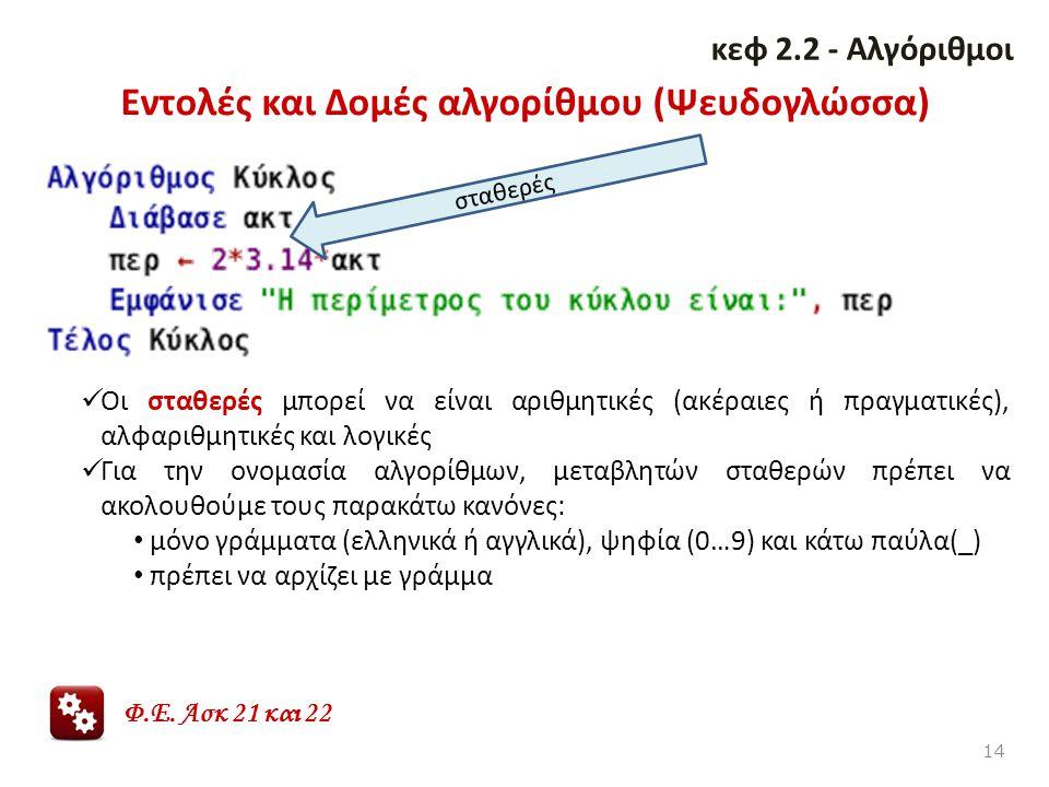 Εντολές και Δομές αλγορίθμου (Ψευδογλώσσα) 14 κεφ 2.2 - Αλγόριθμοι σταθερές Οι σταθερές μπορεί να είναι αριθμητικές (ακέραιες ή πραγματικές), αλφαριθμ