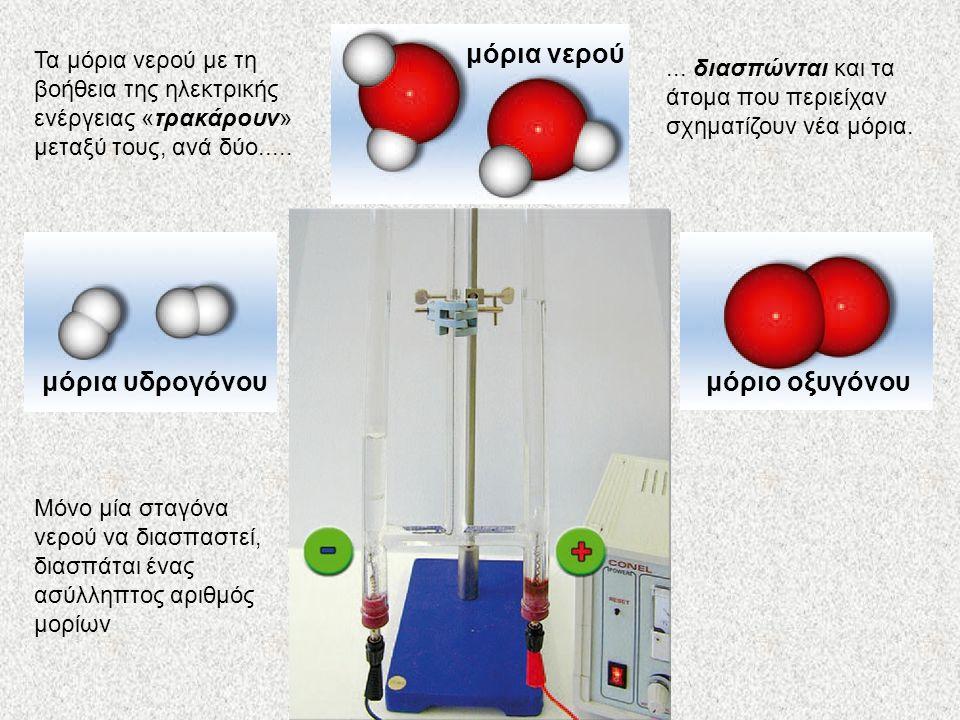 Μόνο μία σταγόνα νερού να διασπαστεί, διασπάται ένας ασύλληπτος αριθμός μορίων Τα μόρια νερού με τη βοήθεια της ηλεκτρικής ενέργειας «τρακάρουν» μεταξ