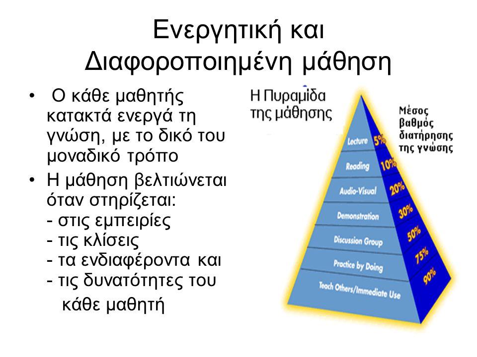 Ενεργητική και Διαφοροποιημένη μάθηση Ο κάθε μαθητής κατακτά ενεργά τη γνώση, με το δικό του μοναδικό τρόπο Η μάθηση βελτιώνεται όταν στηρίζεται: - στ