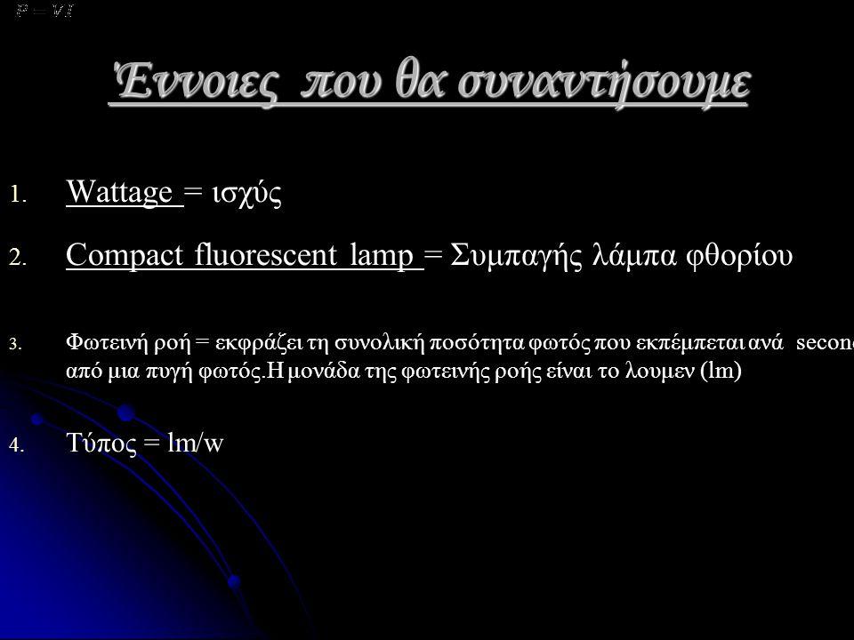 Έννοιες που θα συναντήσουμε 1. 1. Wattage = ισχύς 2. 2. Compact fluorescent lamp = Συμπαγής λάμπα φθορίου 3. 3. Φωτεινή ροή = εκφράζει τη συνολική ποσ