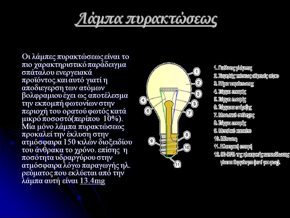 Λάμπα πυρακτώσεως Οι λάμπες πυρακτώσεως είναι το πιο χαρακτηριστικό παράδειγμα σπάταλου ενεργειακά προϊόντος.και αυτό γιατί η αποδιεγερση των ατόμων β