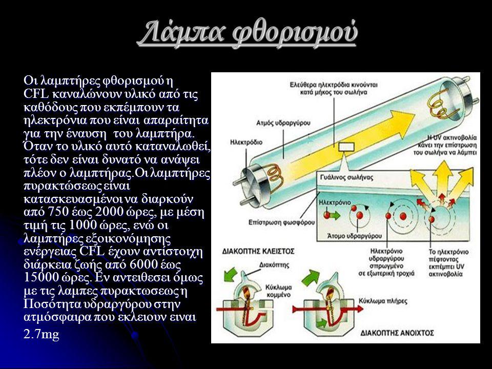 Οι λαμπτήρες φθορισμού η CFL καναλώνουν υλικό από τις καθόδους που εκπέμπουν τα ηλεκτρόνια που είναι απαραίτητα για την έναυση του λαμπτήρα. Όταν το υ