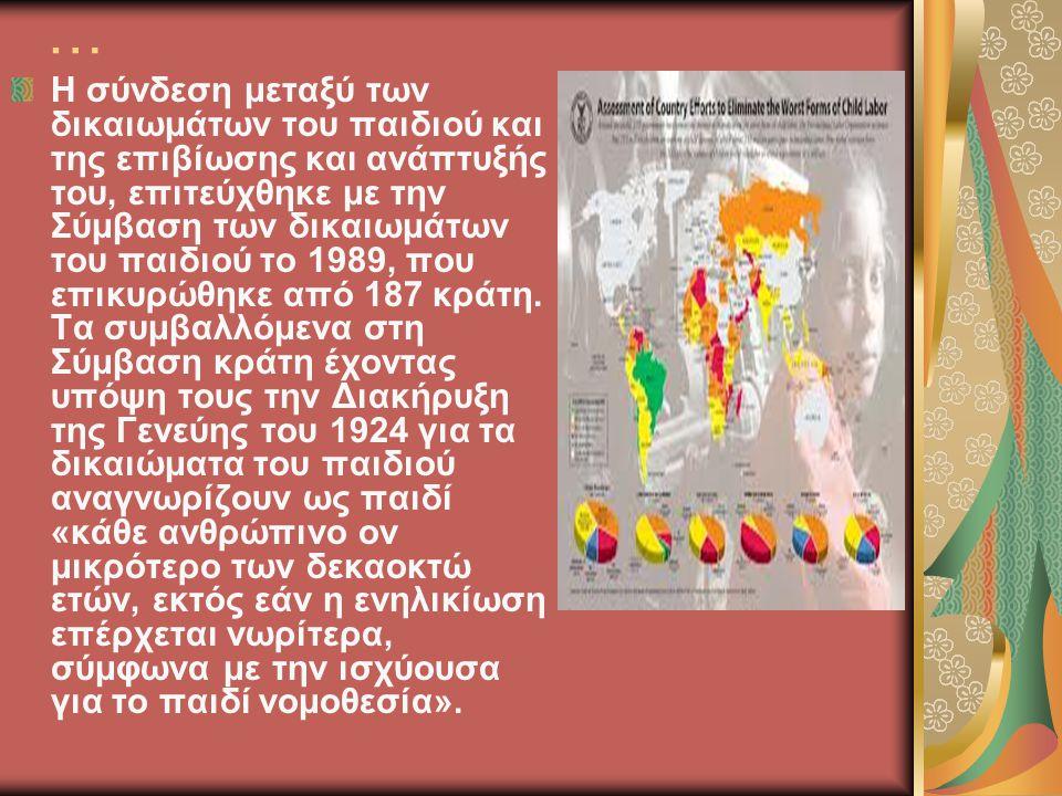 … Η σύνδεση μεταξύ των δικαιωμάτων του παιδιού και της επιβίωσης και ανάπτυξής του, επιτεύχθηκε με την Σύμβαση των δικαιωμάτων του παιδιού το 1989, πο