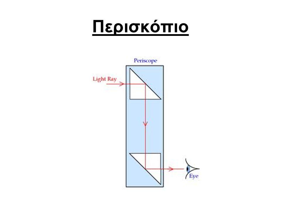 Γενικά – είδη περισκοπίων Απλούστερη μορφή περισκοπίου είναι ένας σωλήνας στις άκρες του οποίου φέρονται κάτοπτρα (καθρέφτες) με αντίθετη, (κατά διάταξη μεταξύ τους), κλίση 45°.