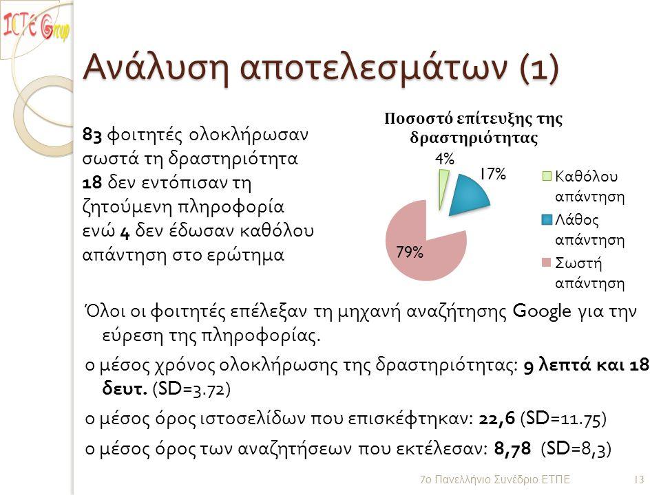 Ανάλυση αποτελεσμάτων (1) 7 ο Πανελλήνιο Συνέδριο ΕΤΠΕ 83 φοιτητές ολοκλήρωσαν σωστά τη δραστηριότητα 18 δεν εντόπισαν τη ζητούμενη πληροφορία ενώ 4 δεν έδωσαν καθόλου απάντηση στο ερώτημα Όλοι οι φοιτητές επέλεξαν τη μηχανή αναζήτησης Google για την εύρεση της πληροφορίας.