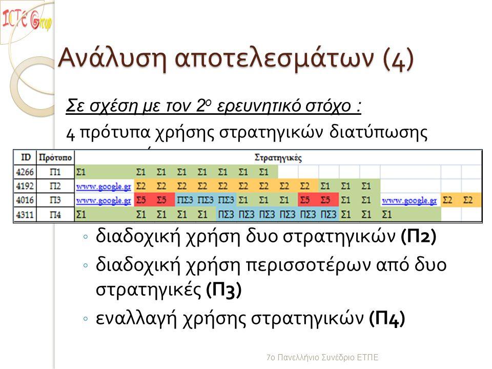 Ανάλυση αποτελεσμάτων (4) Σε σχέση με τον 2 o ερευνητικό στόχο : 4 πρότυπα χρήσης στρατηγικών διατύπωσης ερωτημάτων ◦ χρήση μόνο μίας στρατηγικής διατύπωσης ερωτημάτων ( Π 1) ◦ διαδοχική χρήση δυο στρατηγικών ( Π 2) ◦ διαδοχική χρήση περισσοτέρων από δυο στρατηγικές ( Π 3) ◦ εναλλαγή χρήσης στρατηγικών ( Π 4) 7 ο Πανελλήνιο Συνέδριο ΕΤΠΕ