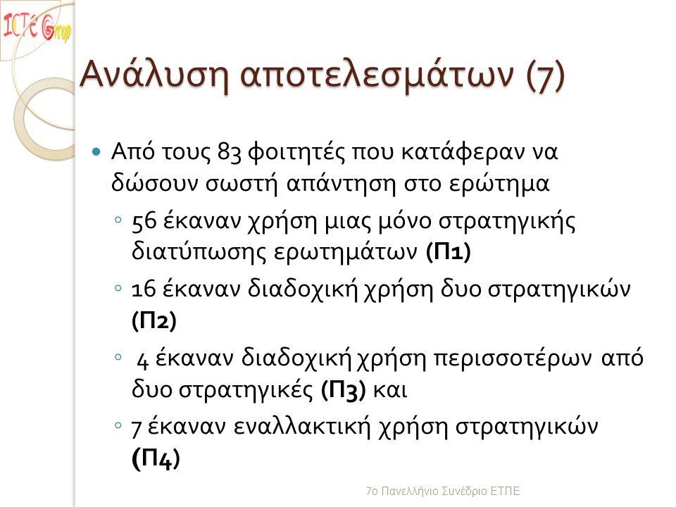 Ανάλυση αποτελεσμάτων (7) Από τους 83 φοιτητές που κατάφεραν να δώσουν σωστή απάντηση στο ερώτημα ◦ 56 έκαναν χρήση μιας μόνο στρατηγικής διατύπωσης ερωτημάτων ( Π 1) ◦ 16 έκαναν διαδοχική χρήση δυο στρατηγικών ( Π 2) ◦ 4 έκαναν διαδοχική χρήση περισσοτέρων από δυο στρατηγικές ( Π 3) και ◦ 7 έκαναν εναλλακτική χρήση στρατηγικών ( Π 4) 7 ο Πανελλήνιο Συνέδριο ΕΤΠΕ